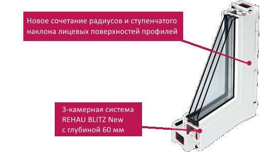 REHAU BLITZ NEW