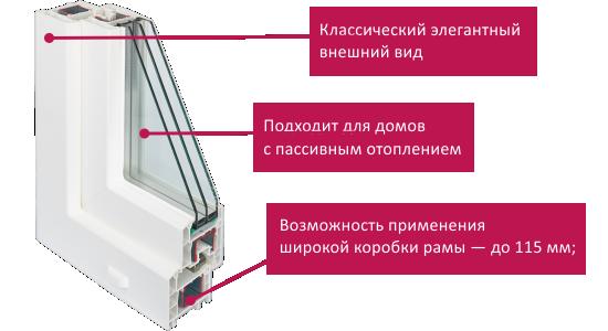 REHAU Sib-Design